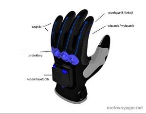Inteligentna rękawica