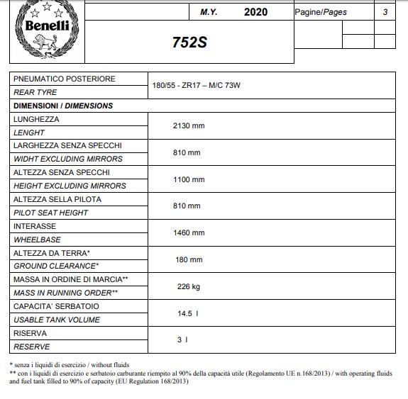 Benelli 752S – najnowsza, naga piękność z Pesaro [TEST, DANE TECHNICZNE, WADY, ZALETY, OPINIA]