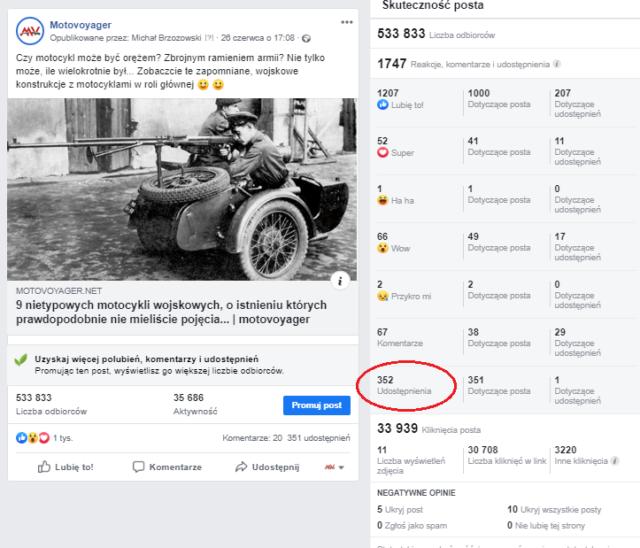 Motovoyager, z 1,3 mln odsłon w czerwcu, w czołówce polskich mediów motocyklowych…